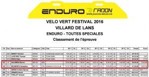 Classement Enduro 2016