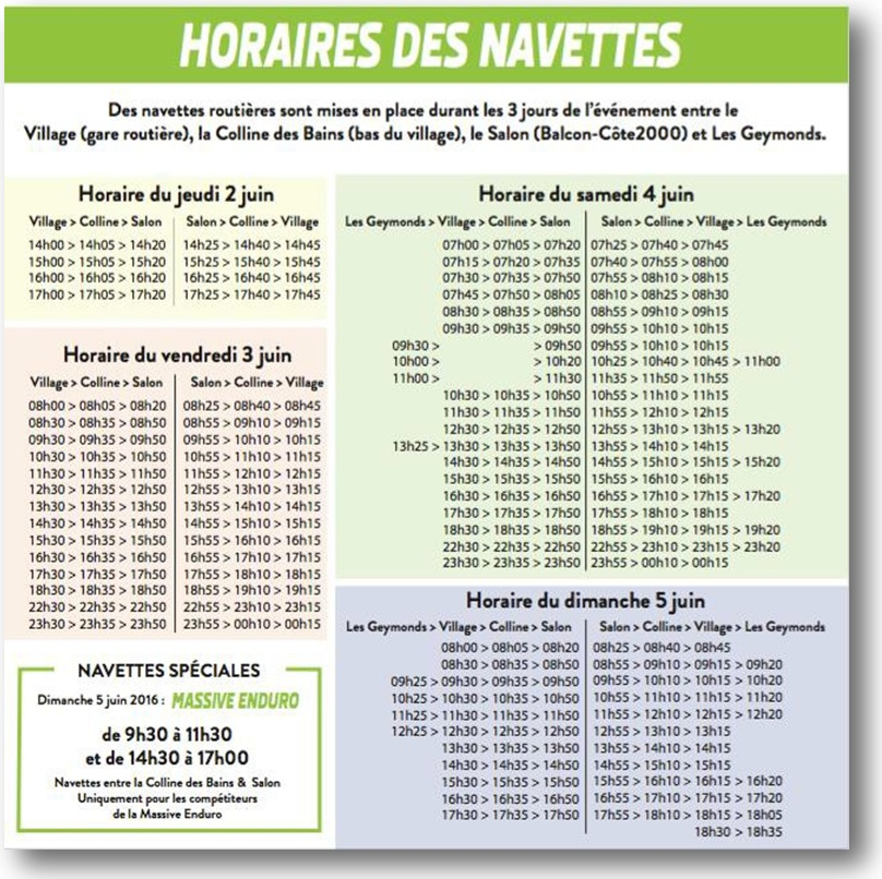 Les NAvettes